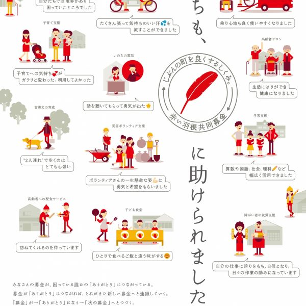 平成30年度共同募金運動ポスター